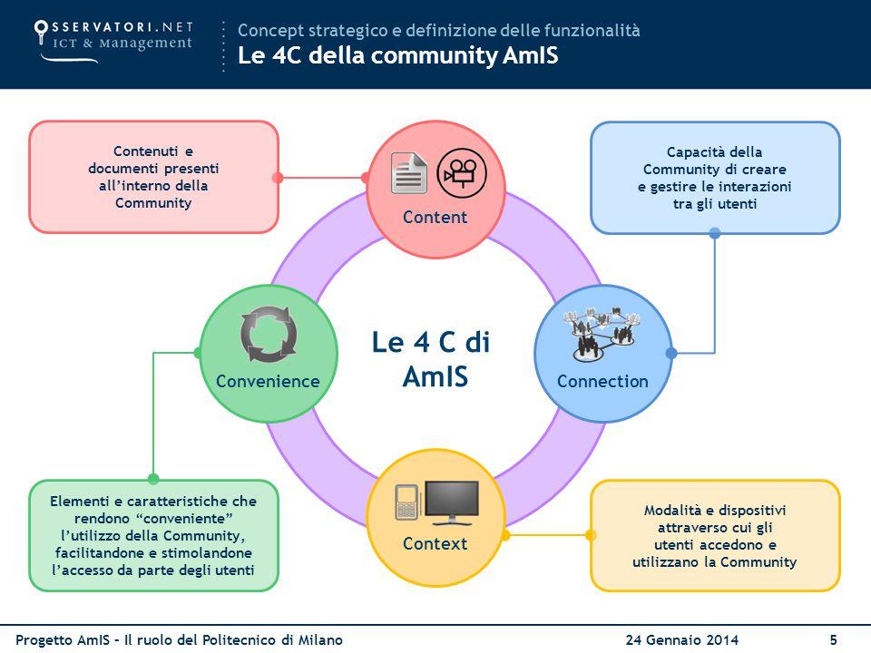 Progetto AmIS – Il ruolo del Politecnico di Milano 24 Gennaio 20145 Concept strategico e definizione delle funzionalità Le 4C della community AmIS Ele