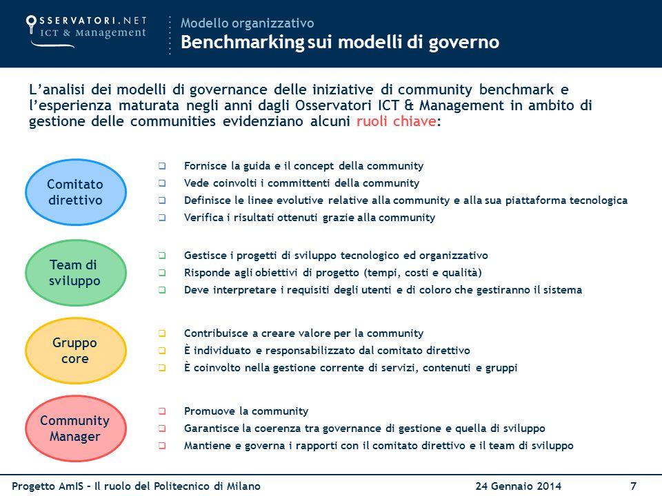 Progetto AmIS – Il ruolo del Politecnico di Milano 24 Gennaio 20147 Modello organizzativo Benchmarking sui modelli di governo L'analisi dei modelli di