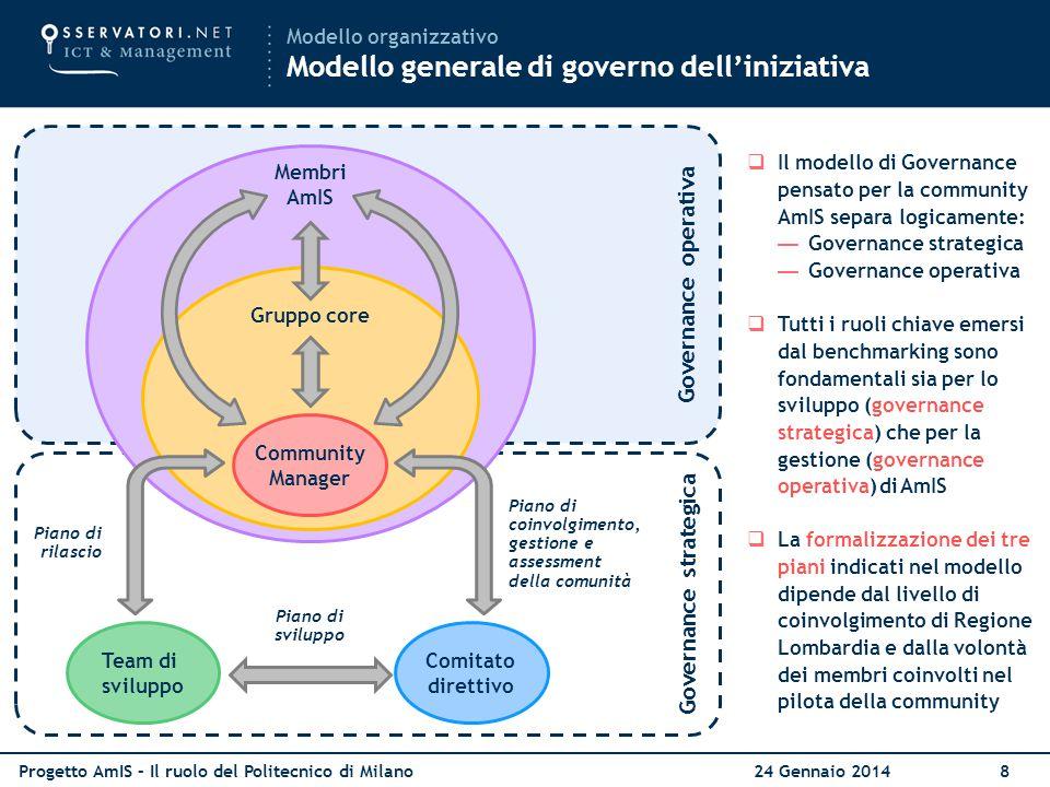 Progetto AmIS – Il ruolo del Politecnico di Milano 24 Gennaio 20148 Governance strategica Governance operativa Membri AmIS Gruppo core Community Manag
