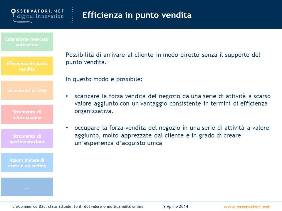 www.osservatori.net L'eCommerce B2c: stato attuale, fonti del valore e multicanalità online9 Aprile 2014 Efficienza in punto vendita Strumento di CRM