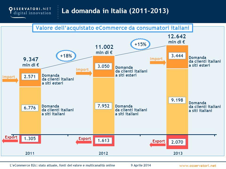 www.osservatori.net L'eCommerce B2c: stato attuale, fonti del valore e multicanalità online9 Aprile 2014 Penetrazione online [%] Crescita mercato eCommerce 2013-2012 [%] Valore mercato eCommerce 2013 [mld €] Il confronto con i principali mercati internazionali Italia Brasile India UK Giappone USA Germania Francia Spagna Cina Russia 12 15% 3% 66 12% 14% 83 3% 13% 17 11% 13% 290 11% 10% 40 11% 8% 26 11% 6% 14 18% 5% 189 28% 3% 13 22% 2% 14 17% 1% 11 33% <1% Corea del Sud Fonte: elaborazione Politecnico su dati eMarketer,Euromonitor, Forrester, …