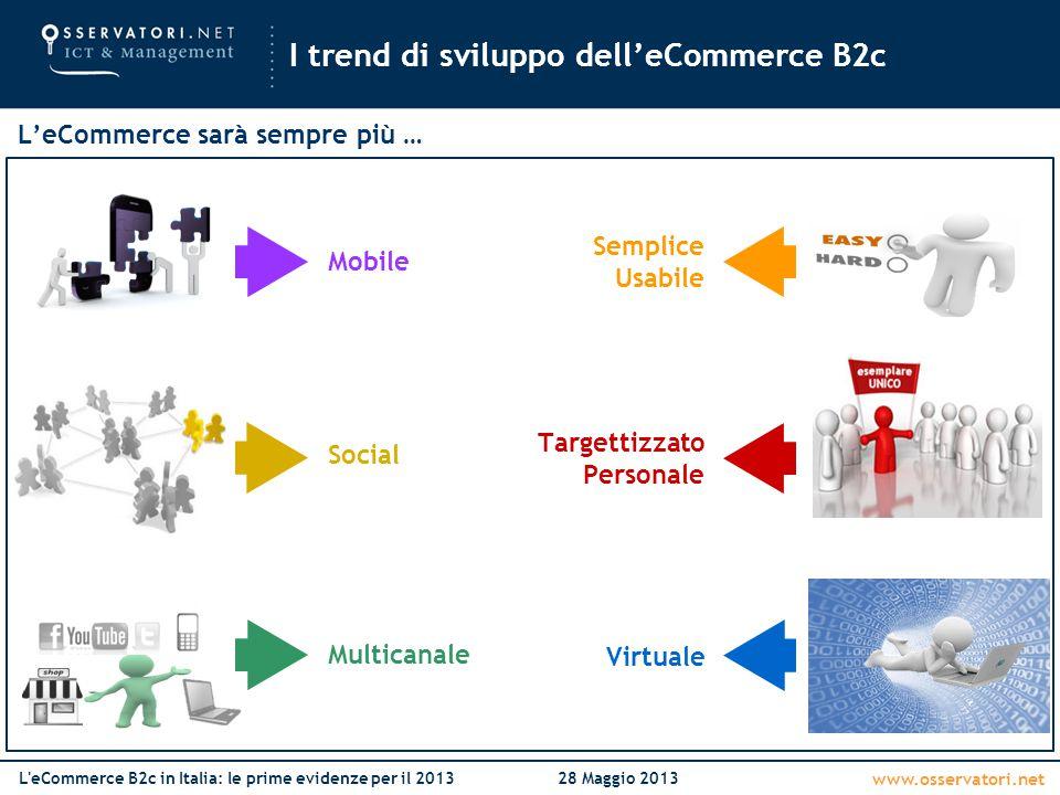 www.osservatori.net L'eCommerce B2c in Italia: le prime evidenze per il 201328 Maggio 2013 L'eCommerce sarà sempre più … Targettizzato Personale Socia