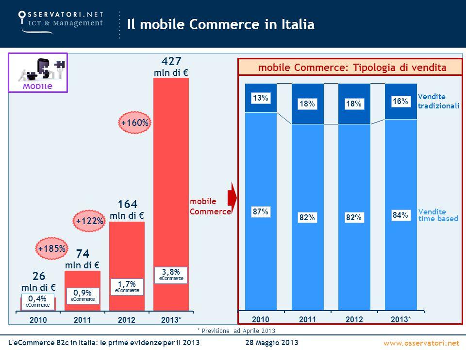 www.osservatori.net L'eCommerce B2c in Italia: le prime evidenze per il 201328 Maggio 2013 mobile Commerce +122% 1,7% eCommerce 164 mln di € +185% 74