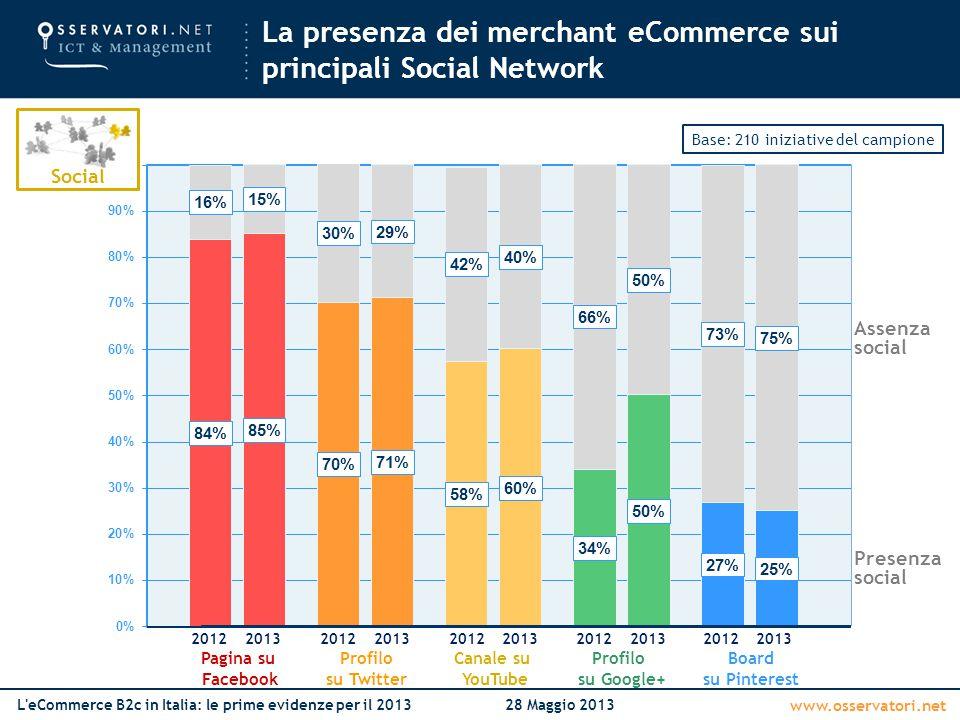 www.osservatori.net L'eCommerce B2c in Italia: le prime evidenze per il 201328 Maggio 2013 Canale su YouTube Profilo su Google+ Profilo su Twitter Pag