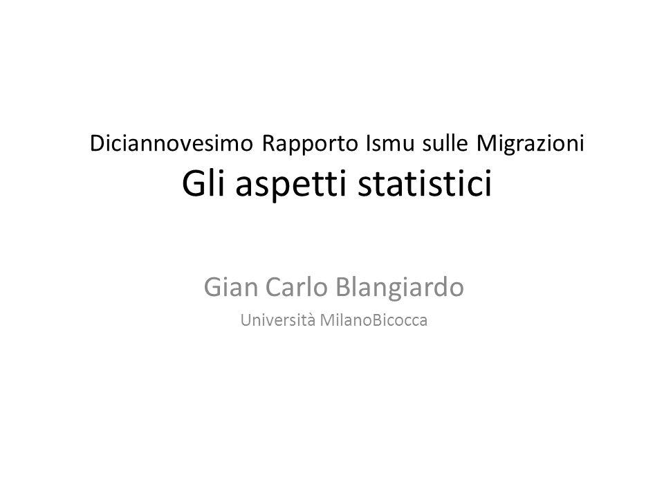 Diciannovesimo Rapporto Ismu sulle Migrazioni Gli aspetti statistici Gian Carlo Blangiardo Università MilanoBicocca