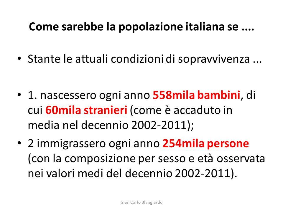 Come sarebbe la popolazione italiana se.... Stante le attuali condizioni di sopravvivenza... 1. nascessero ogni anno 558mila bambini, di cui 60mila st