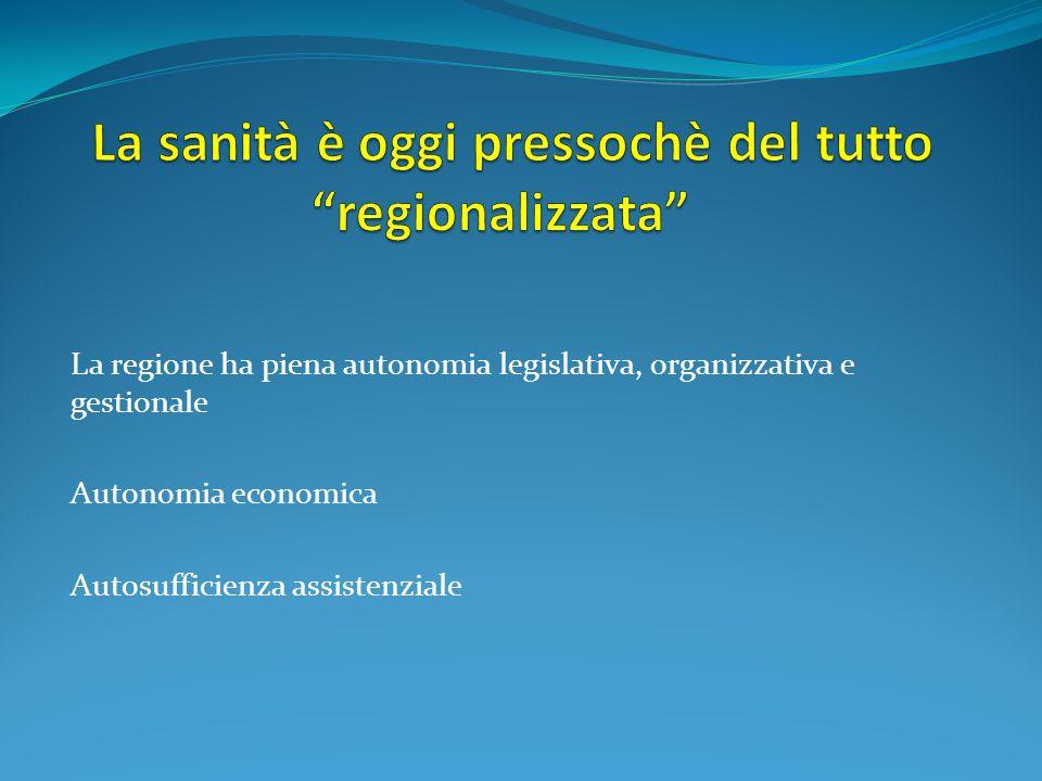 La regione ha piena autonomia legislativa, organizzativa e gestionale Autonomia economica Autosufficienza assistenziale