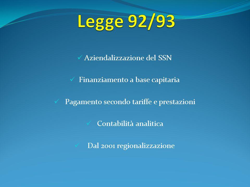 Aziendalizzazione del SSN Finanziamento a base capitaria Pagamento secondo tariffe e prestazioni Contabilità analitica Dal 2001 regionalizzazione