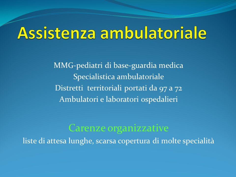 MMG-pediatri di base-guardia medica Specialistica ambulatoriale Distretti territoriali portati da 97 a 72 Ambulatori e laboratori ospedalieri Carenze organizzative liste di attesa lunghe, scarsa copertura di molte specialità