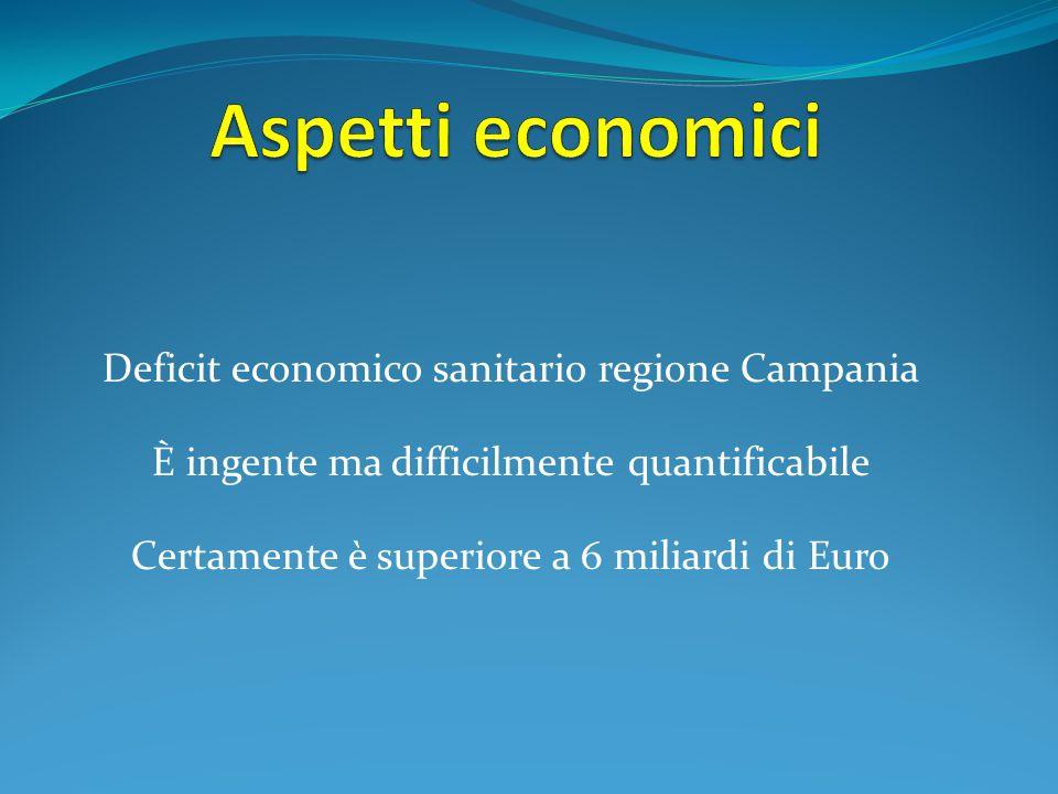 Deficit economico sanitario regione Campania È ingente ma difficilmente quantificabile Certamente è superiore a 6 miliardi di Euro