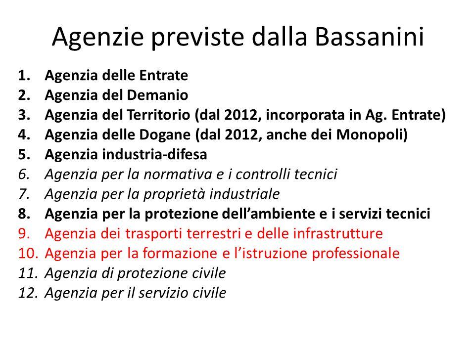 Agenzie previste dalla Bassanini 1.Agenzia delle Entrate 2.Agenzia del Demanio 3.Agenzia del Territorio (dal 2012, incorporata in Ag. Entrate) 4.Agenz