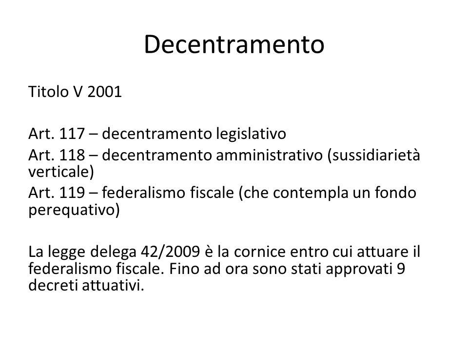 Decentramento Titolo V 2001 Art. 117 – decentramento legislativo Art. 118 – decentramento amministrativo (sussidiarietà verticale) Art. 119 – federali