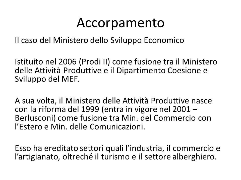 Accorpamento Il caso del Ministero dello Sviluppo Economico Istituito nel 2006 (Prodi II) come fusione tra il Ministero delle Attività Produttive e il