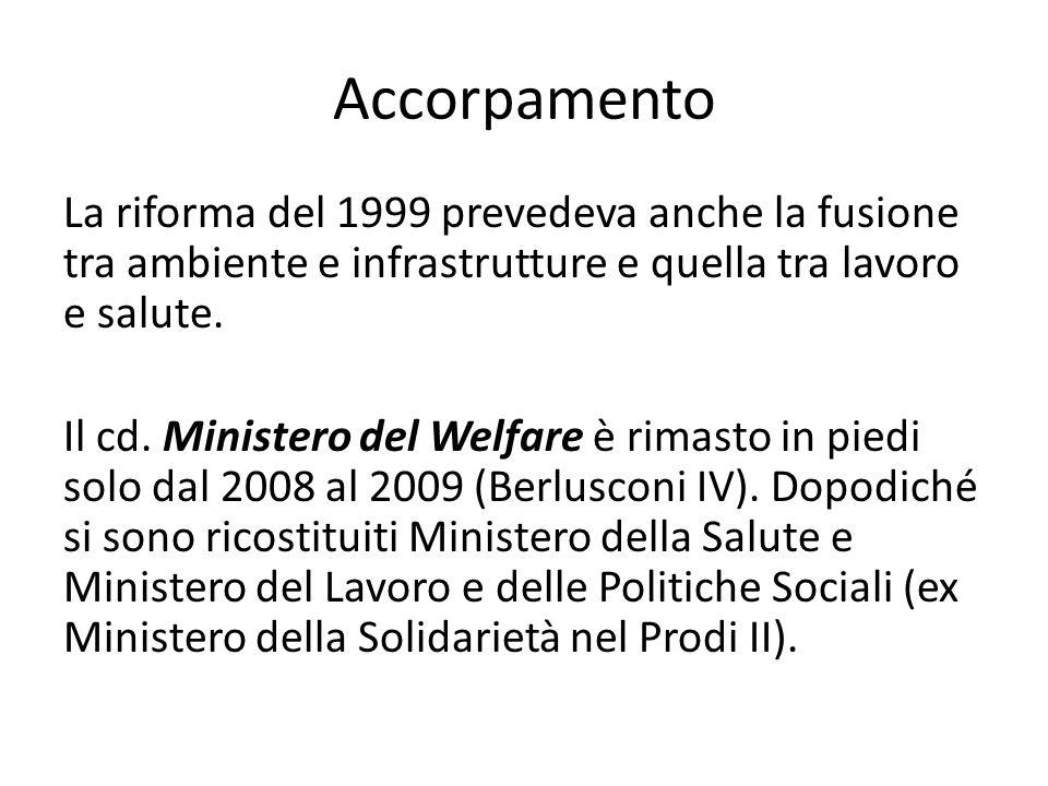 Accorpamento La riforma del 1999 prevedeva anche la fusione tra ambiente e infrastrutture e quella tra lavoro e salute. Il cd. Ministero del Welfare è