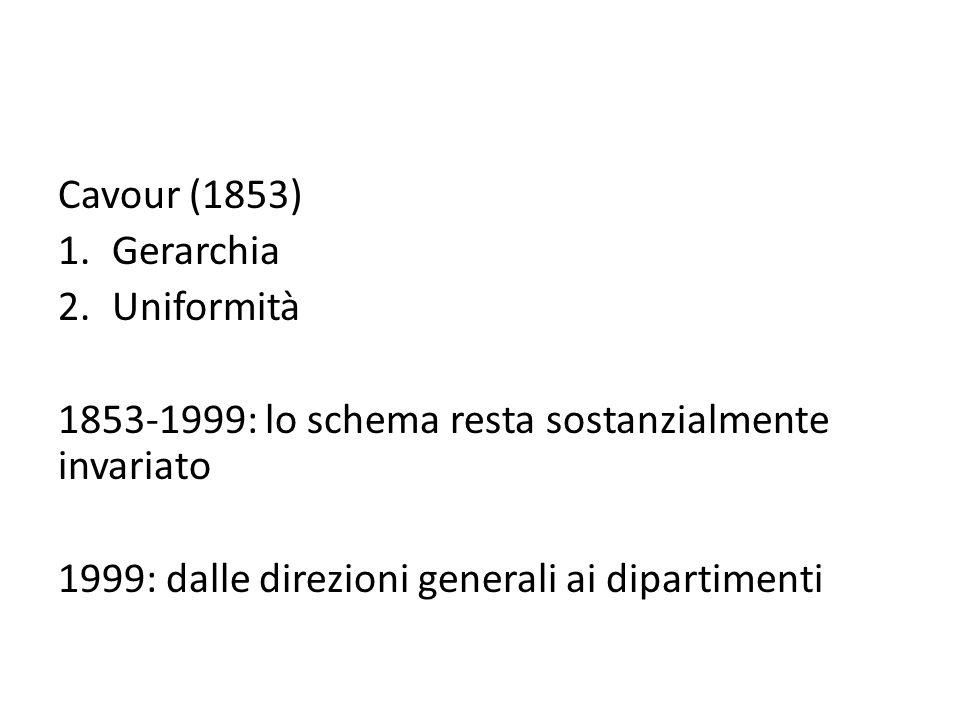 Cavour (1853) 1.Gerarchia 2.Uniformità 1853-1999: lo schema resta sostanzialmente invariato 1999: dalle direzioni generali ai dipartimenti