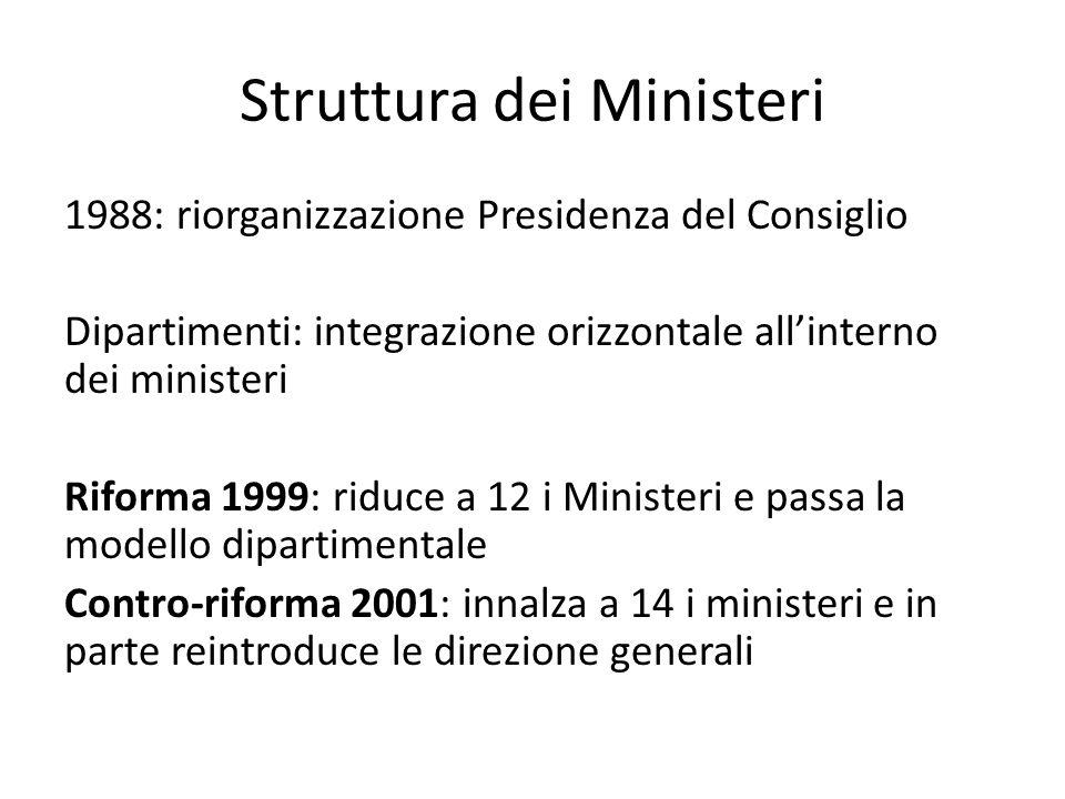 Struttura dei Ministeri 1988: riorganizzazione Presidenza del Consiglio Dipartimenti: integrazione orizzontale all'interno dei ministeri Riforma 1999: