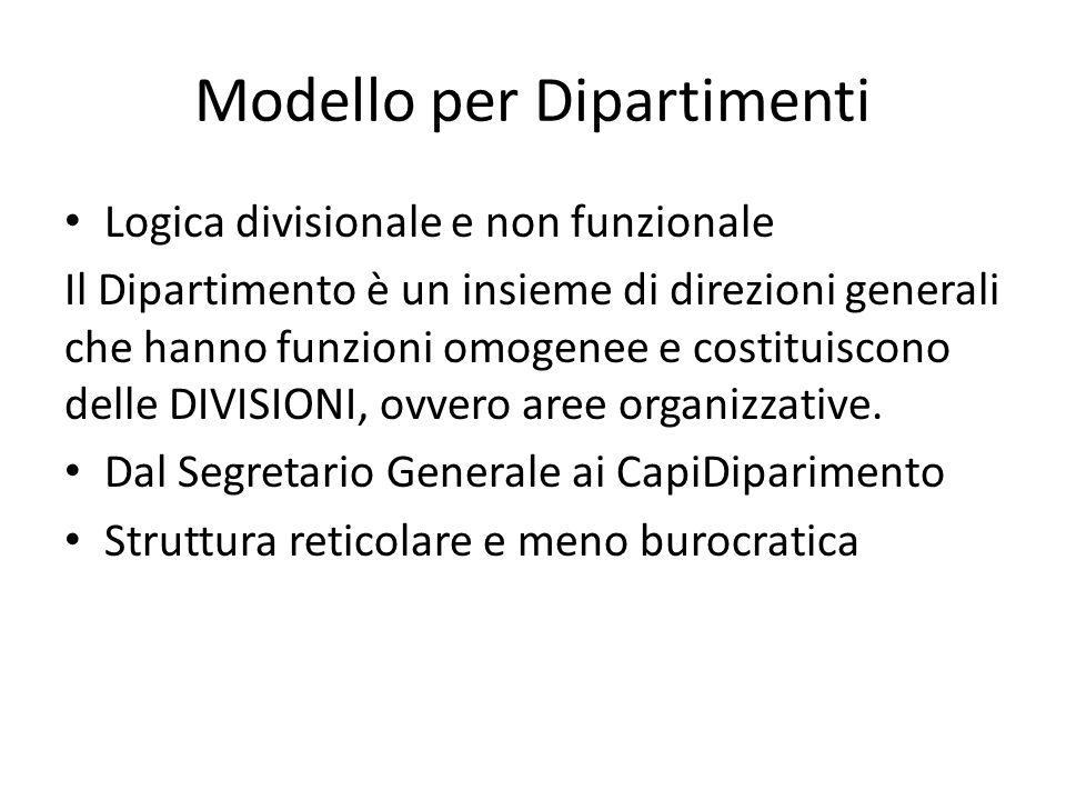 Modello per Dipartimenti Logica divisionale e non funzionale Il Dipartimento è un insieme di direzioni generali che hanno funzioni omogenee e costitui