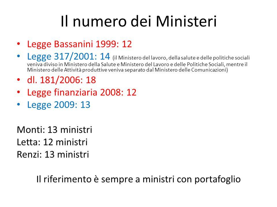 Il numero dei Ministeri Legge Bassanini 1999: 12 Legge 317/2001: 14 (il Ministero del lavoro, della salute e delle politiche sociali veniva diviso in