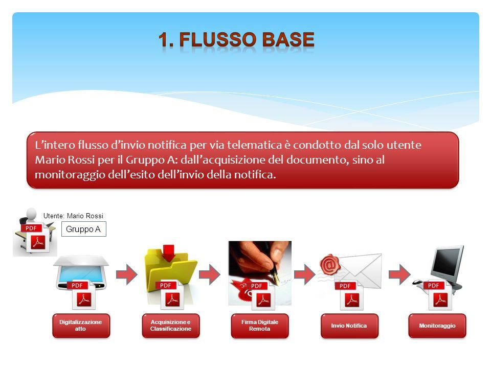 16 L'intero flusso d'invio notifica per via telematica è condotto dal solo utente Mario Rossi per il Gruppo A: dall'acquisizione del documento, sino a