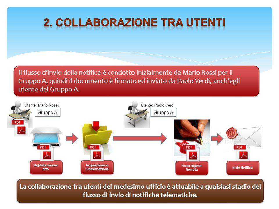 17 Il flusso d'invio della notifica è condotto inizialmente da Mario Rossi per il Gruppo A, quindi il documento è firmato ed inviato da Paolo Verdi, a
