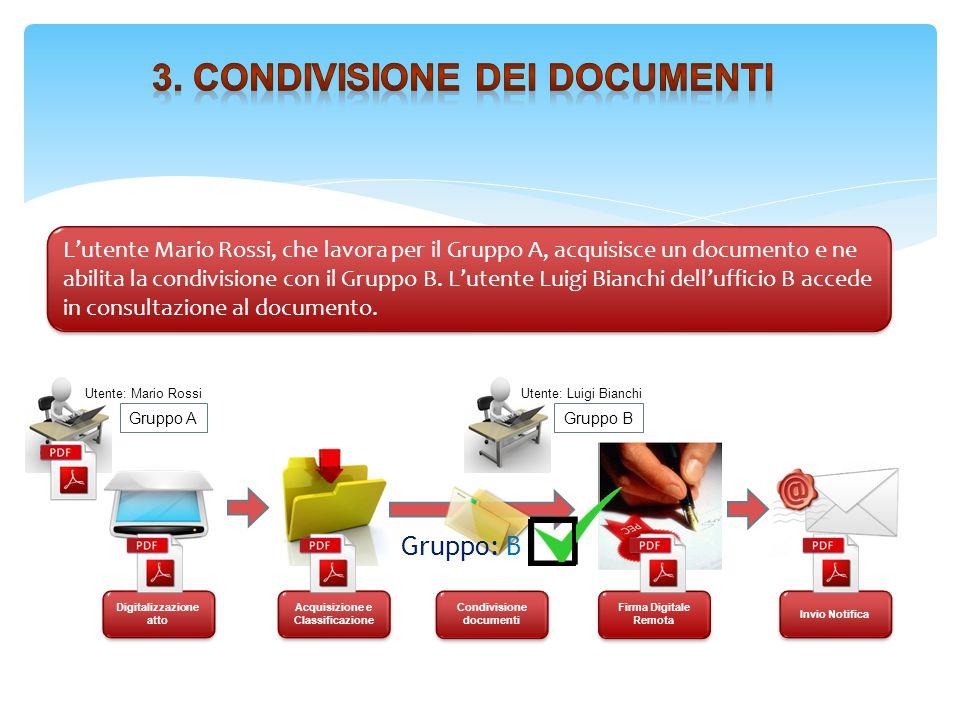 18 L'utente Mario Rossi, che lavora per il Gruppo A, acquisisce un documento e ne abilita la condivisione con il Gruppo B. L'utente Luigi Bianchi dell