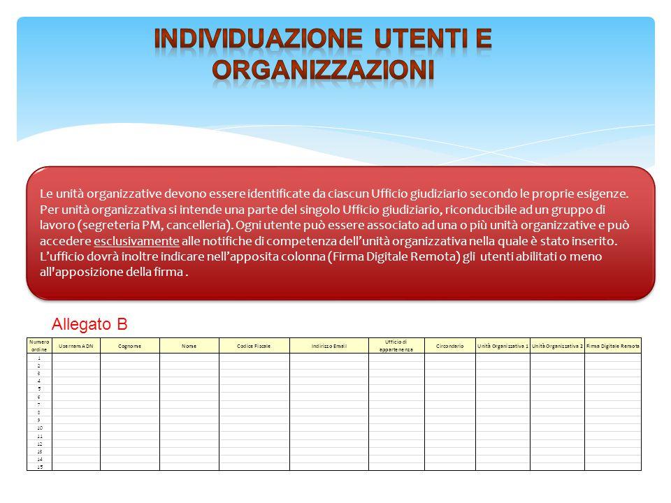 20 Le unità organizzative devono essere identificate da ciascun Ufficio giudiziario secondo le proprie esigenze. Per unità organizzativa si intende un
