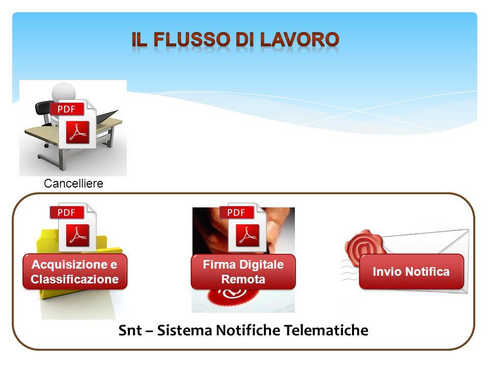 Cancelliere Snt – Sistema Notifiche Telematiche 8 Acquisizione e Classificazione Firma Digitale Remota Invio Notifica