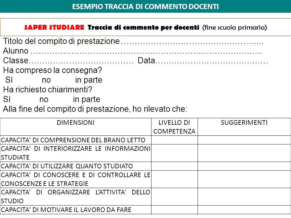 SAPER STUDIARE Traccia di commento per docenti (fine scuola primaria) DIMENSIONILIVELLO DI COMPETENZA SUGGERIMENTI CAPACITA' DI COMPRENSIONE DEL BRANO