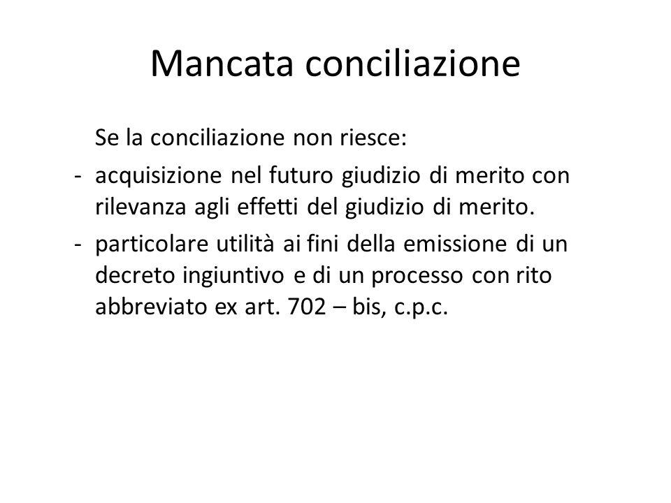 Mancata conciliazione Se la conciliazione non riesce: -acquisizione nel futuro giudizio di merito con rilevanza agli effetti del giudizio di merito. -