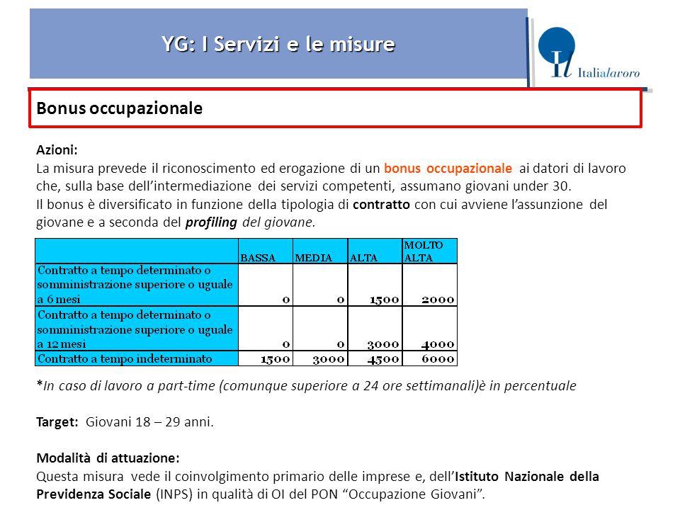 YG: I Servizi e le misure Bonus occupazionale Azioni: La misura prevede il riconoscimento ed erogazione di un bonus occupazionale ai datori di lavoro che, sulla base dell'intermediazione dei servizi competenti, assumano giovani under 30.