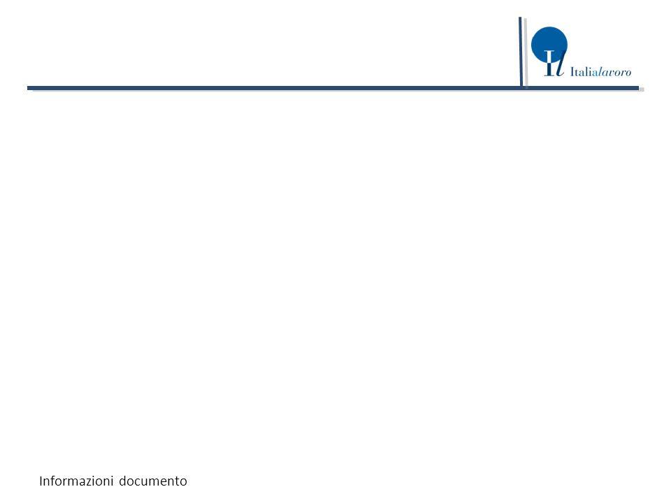 Informazioni documento