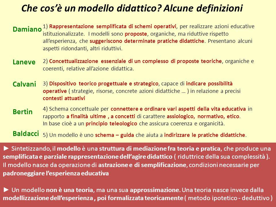 Che cos'è un modello didattico? Alcune definizioni ► Sintetizzando, il modello è una struttura di mediazione fra teoria e pratica, che produce una sem