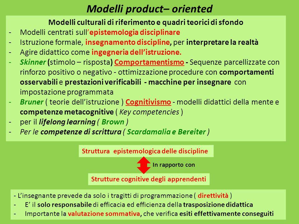 Modelli product– oriented Modelli culturali di riferimento e quadri teorici di sfondo -Modelli centrati sull'epistemologia disciplinare -Istruzione fo