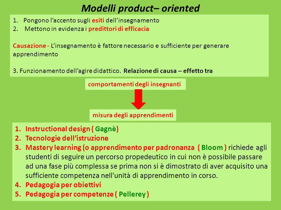 Modelli product– oriented 1.Pongono l'accento sugli esiti dell'insegnamento 2. Mettono in evidenza i predittori di efficacia Causazione - L'insegnamen