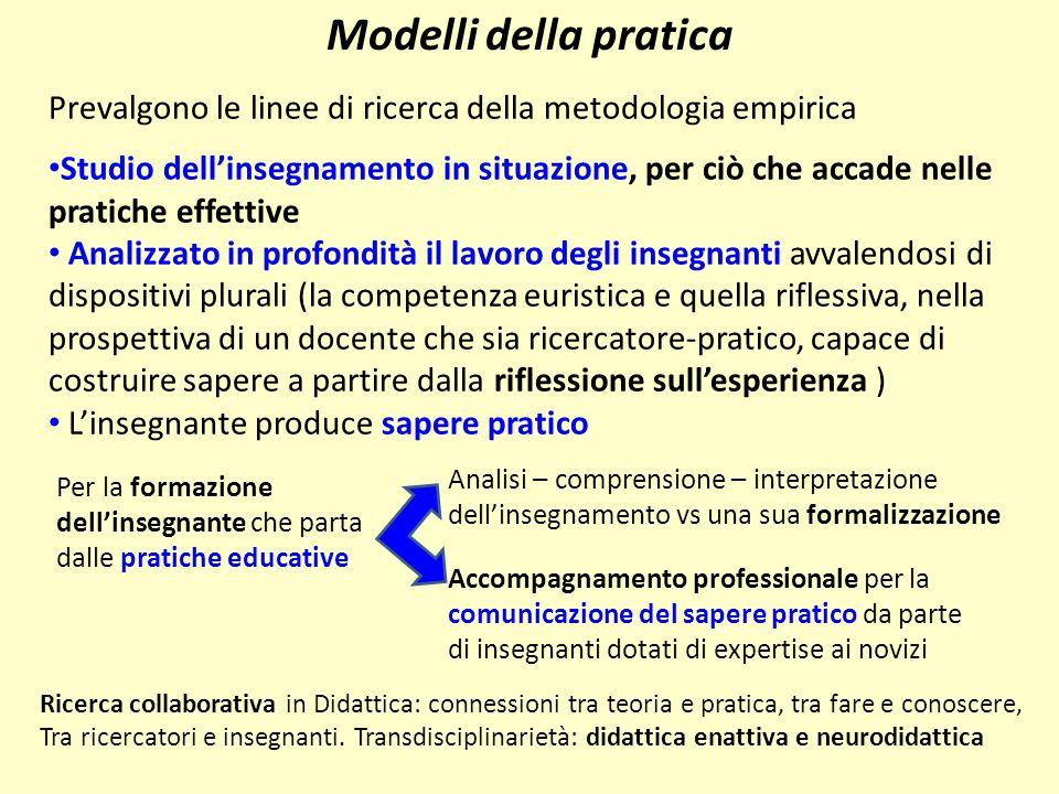 Modelli della pratica Prevalgono le linee di ricerca della metodologia empirica Studio dell'insegnamento in situazione, per ciò che accade nelle prati