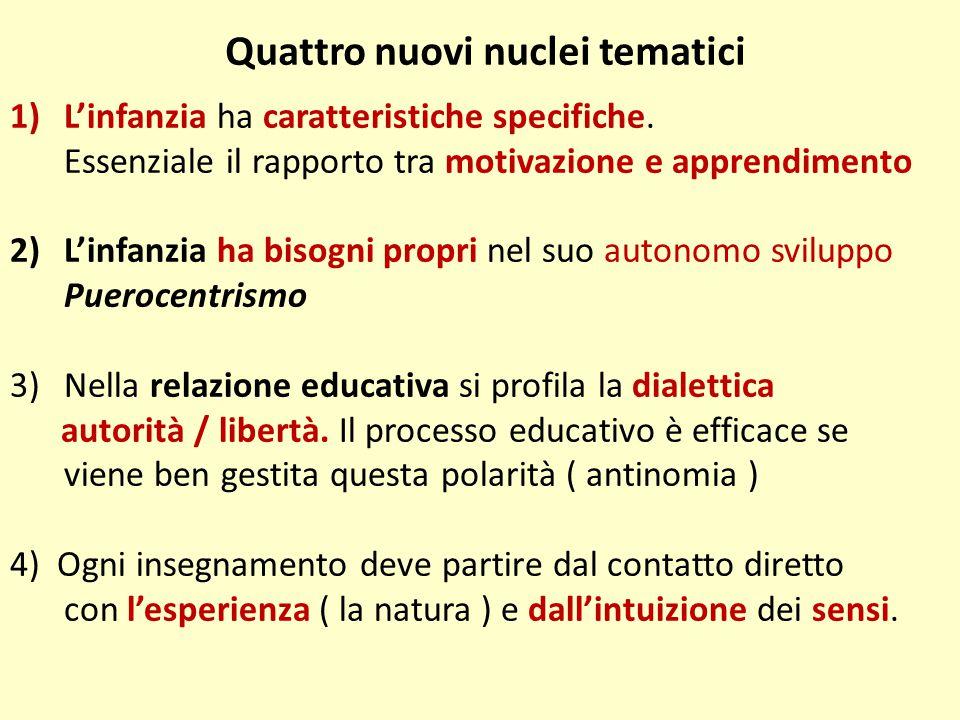 Quattro nuovi nuclei tematici 1)L'infanzia ha caratteristiche specifiche. Essenziale il rapporto tra motivazione e apprendimento 2)L'infanzia ha bisog