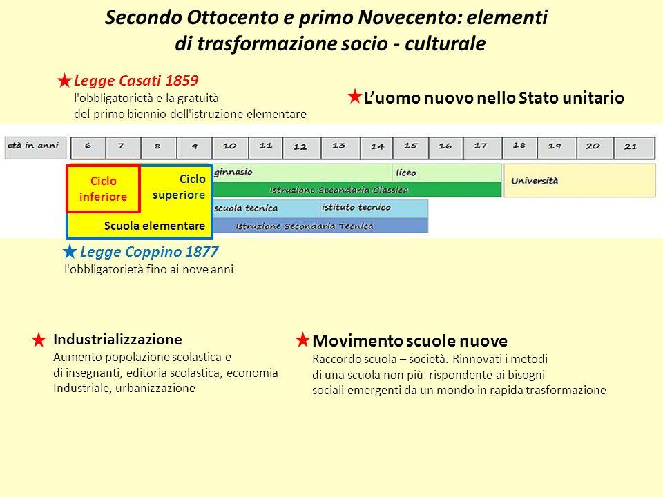 Modelli product– oriented 1.Pongono l'accento sugli esiti dell'insegnamento 2.