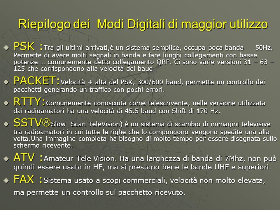 Riepilogo dei Modi Digitali di maggior utilizzo  PSK : Tra gli ultimi arrivati,è un sistema semplice, occupa poca banda 50Hz. Permette di avere molti