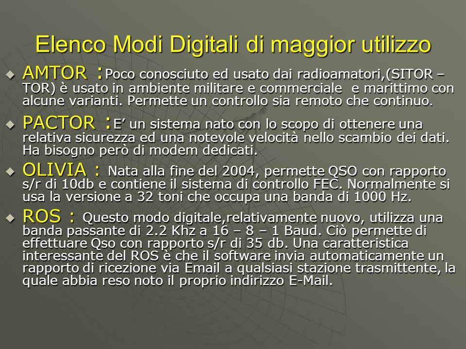 Elenco Modi Digitali di maggior utilizzo  AMTOR : Poco conosciuto ed usato dai radioamatori,(SITOR – TOR) è usato in ambiente militare e commerciale