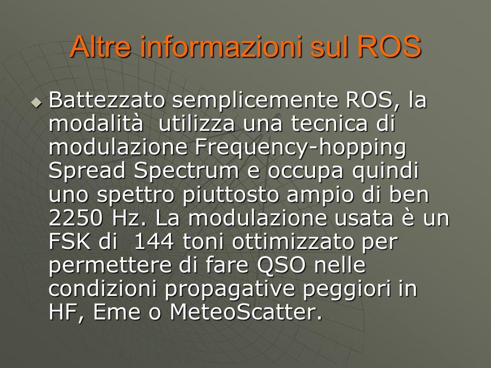 Altre informazioni sul ROS  Battezzato semplicemente ROS, la modalità utilizza una tecnica di modulazione Frequency-hopping Spread Spectrum e occupa