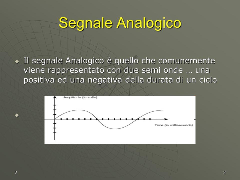 22 Segnale Analogico  Il segnale Analogico è quello che comunemente viene rappresentato con due semi onde … una positiva ed una negativa della durata