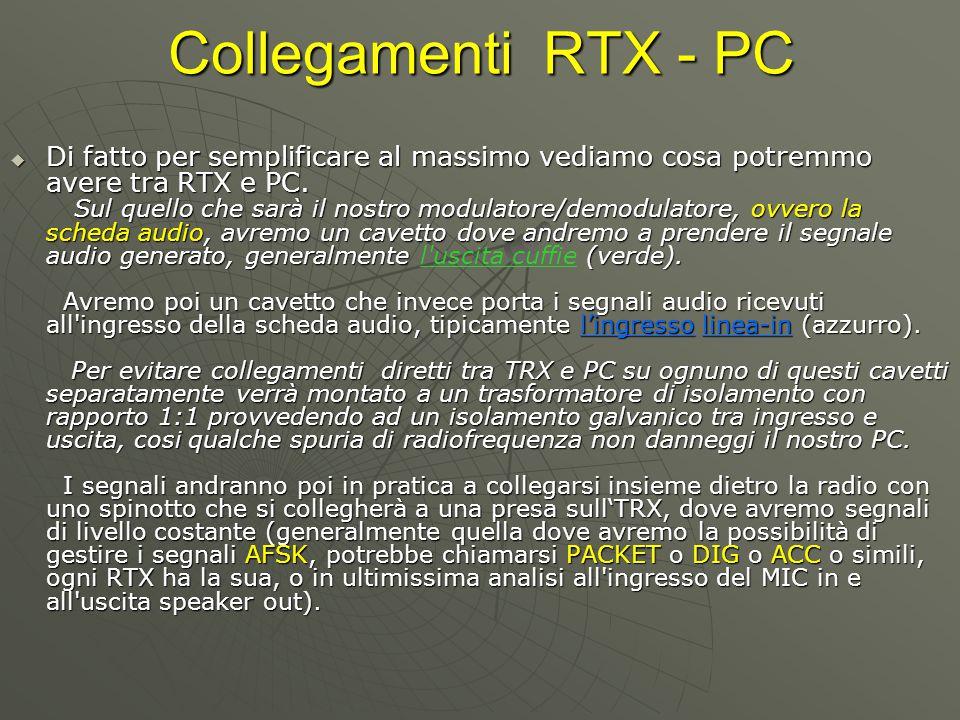 Collegamenti RTX - PC  Di fatto per semplificare al massimo vediamo cosa potremmo avere tra RTX e PC. Sul quello che sarà il nostro modulatore/demodu