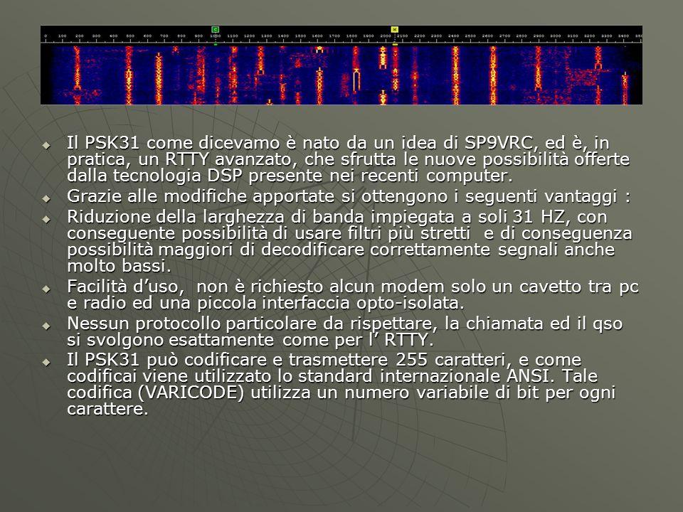 Altri esempi di segnali DIGITALI  PSK 63