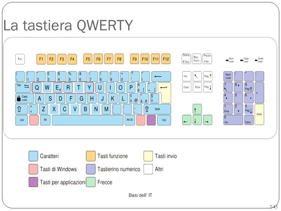 La tastiera QWERTY Basi dell' IT 2/45