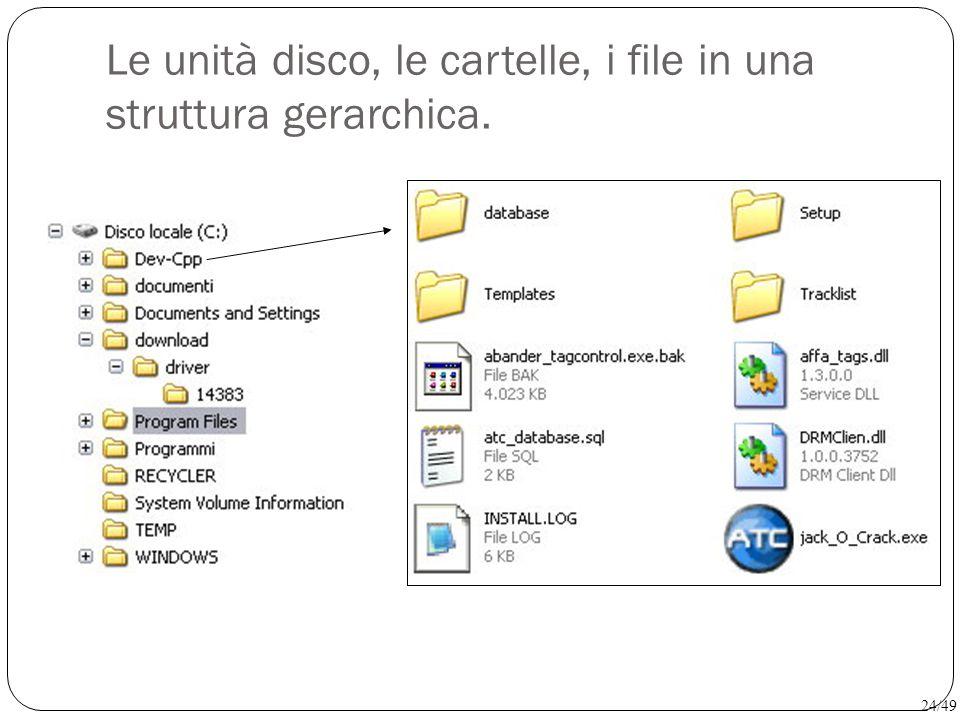 Le unità disco, le cartelle, i file in una struttura gerarchica. 24/49