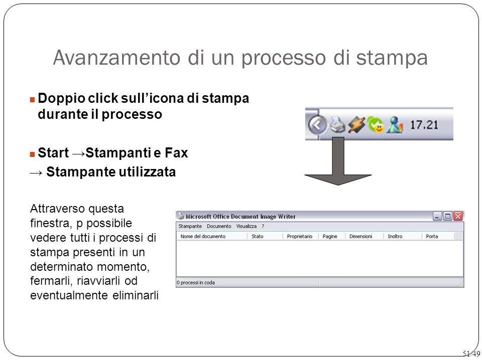 Avanzamento di un processo di stampa Doppio click sull'icona di stampa durante il processo Start →Stampanti e Fax → Stampante utilizzata Attraverso qu