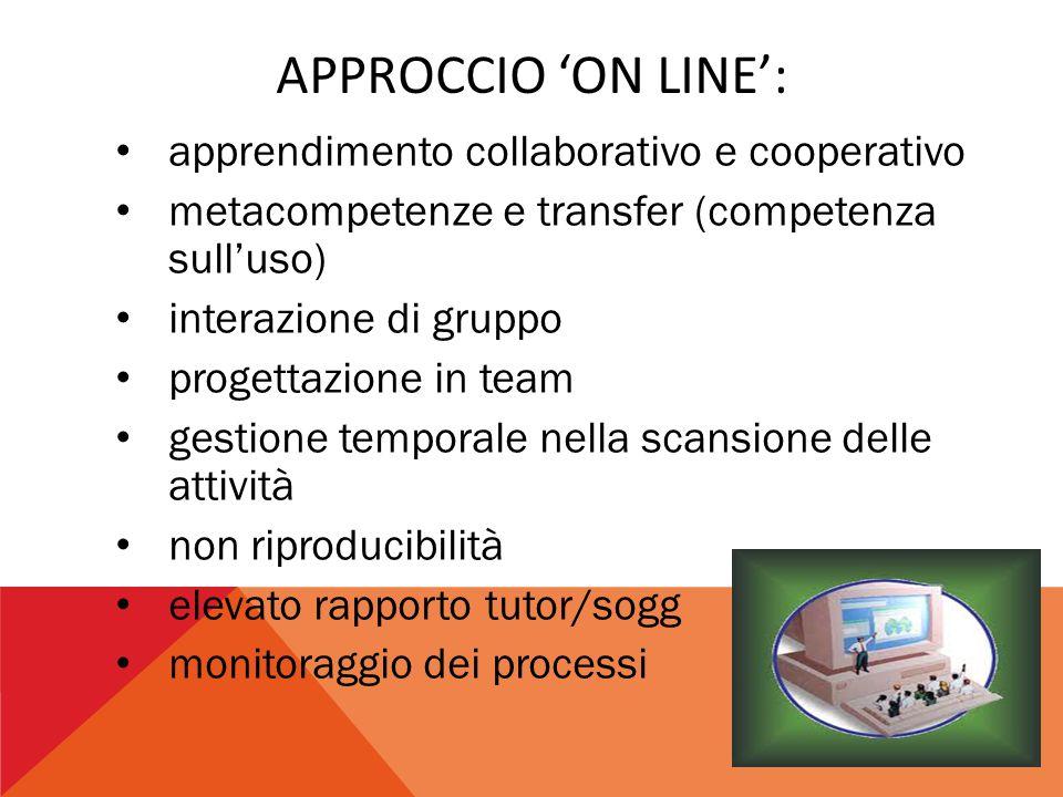 APPROCCIO 'ON LINE': apprendimento collaborativo e cooperativo metacompetenze e transfer (competenza sull'uso) interazione di gruppo progettazione in