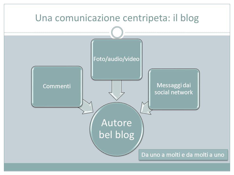Una comunicazione centripeta: il blog Autore bel blog CommentiFoto/audio/video Messaggi dai social network Da uno a molti e da molti a uno