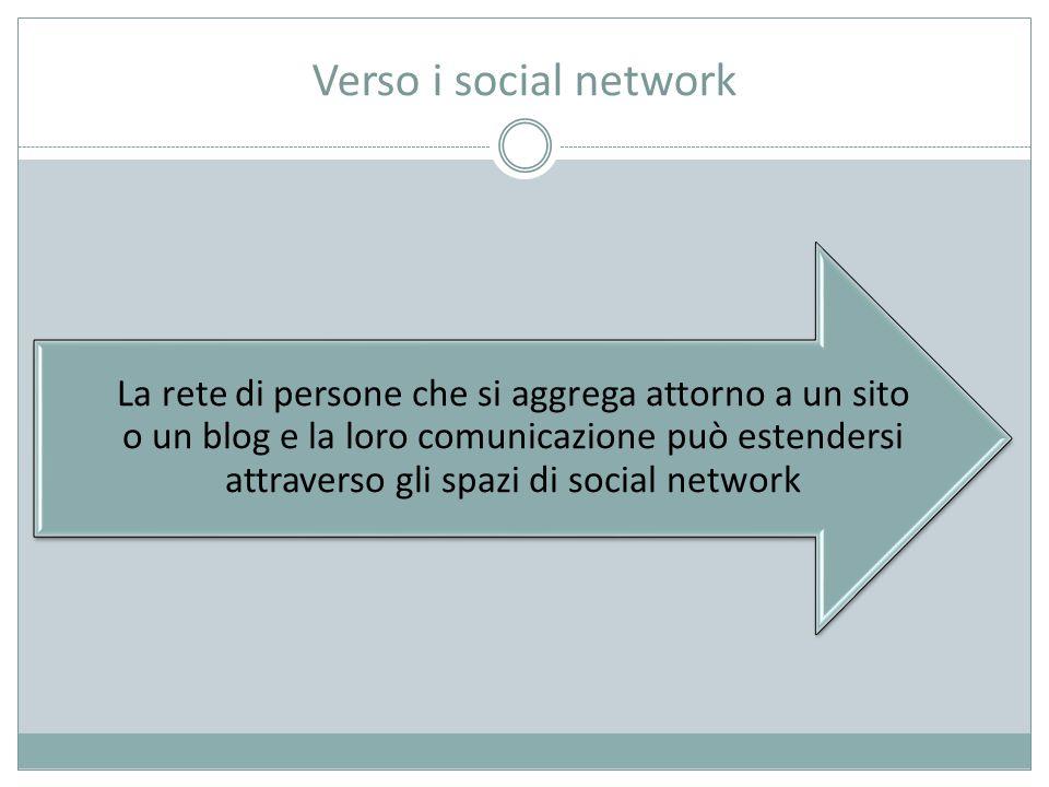 Verso i social network La rete di persone che si aggrega attorno a un sito o un blog e la loro comunicazione può estendersi attraverso gli spazi di social network