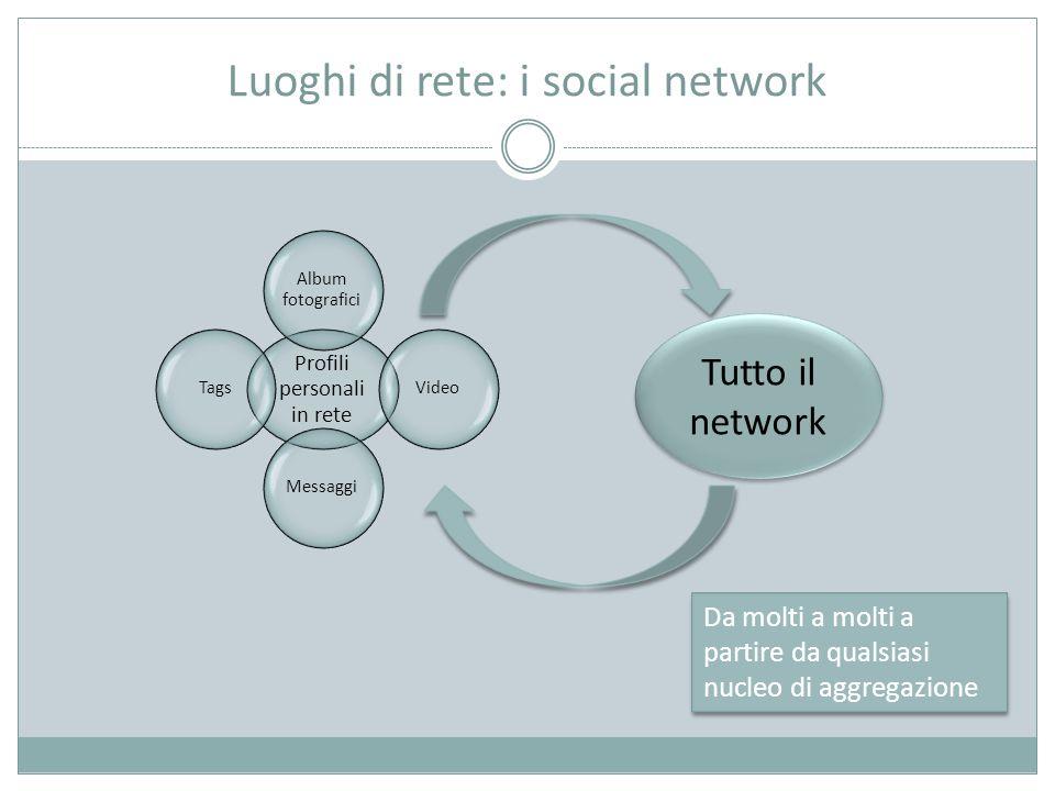 Luoghi di rete: i social network Profili personali in rete Album fotografici VideoMessaggiTags Da molti a molti a partire da qualsiasi nucleo di aggregazione Tutto il network